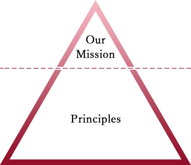 Our Mission / Principles